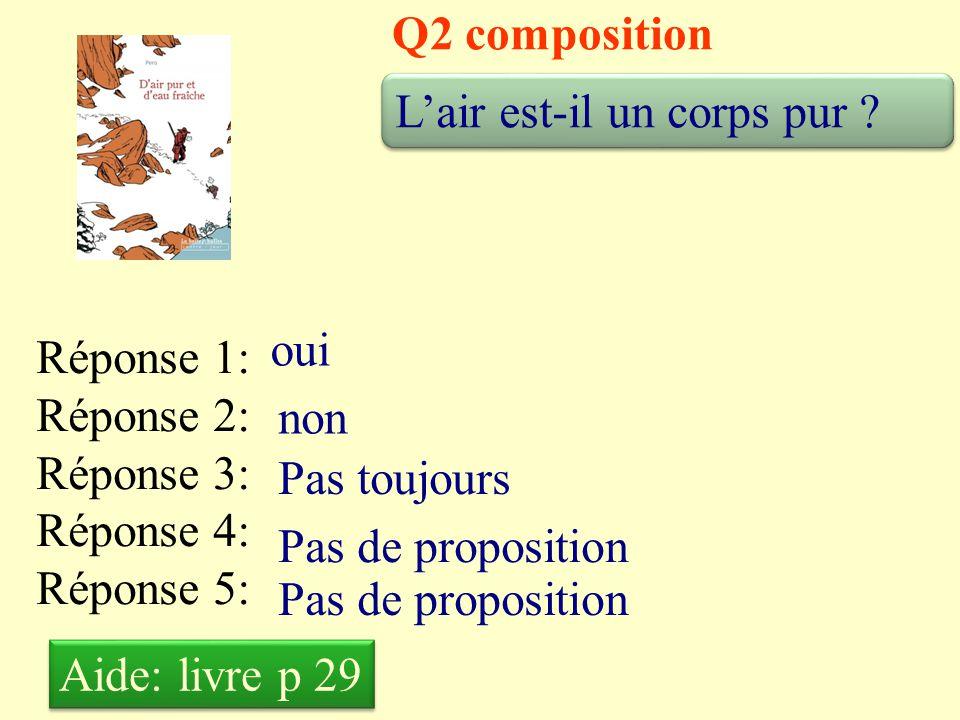 Q2 composition L'air est-il un corps pur oui. Réponse 1: Réponse 2: Réponse 3: Réponse 4: Réponse 5: