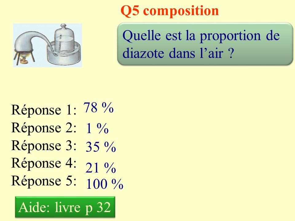 Q5 composition Quelle est la proportion de diazote dans l'air 78 % Réponse 1: Réponse 2: Réponse 3: