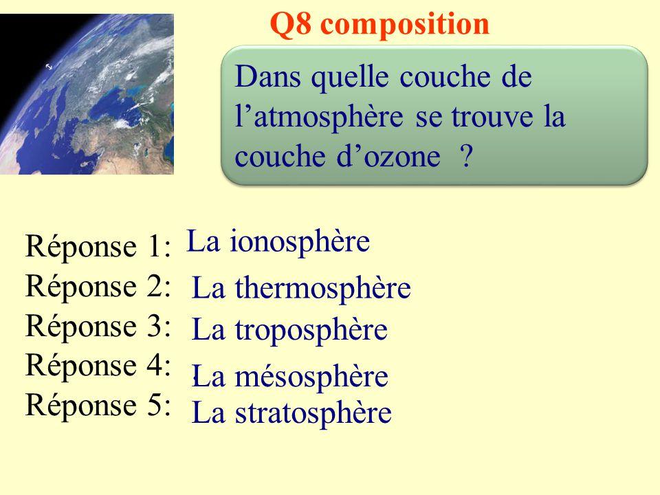 Q8 composition Dans quelle couche de l'atmosphère se trouve la couche d'ozone La ionosphère. Réponse 1: