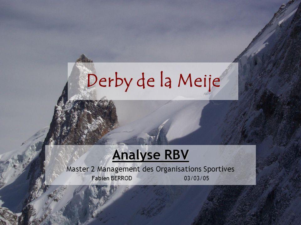 Master 2 Management des Organisations Sportives