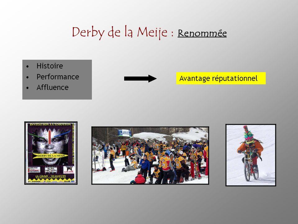 Derby de la Meije : Renommée