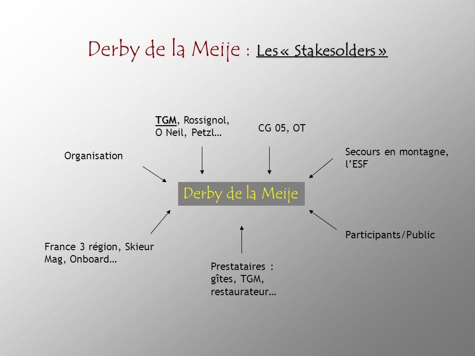 Derby de la Meije : Les « Stakesolders »