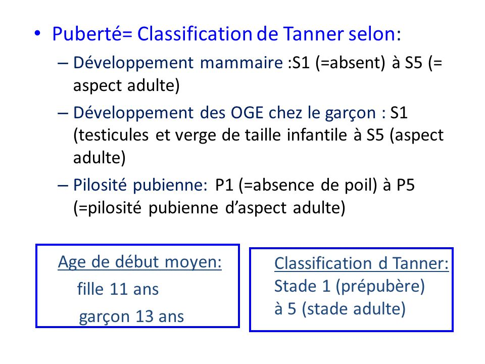 Puberté= Classification de Tanner selon: