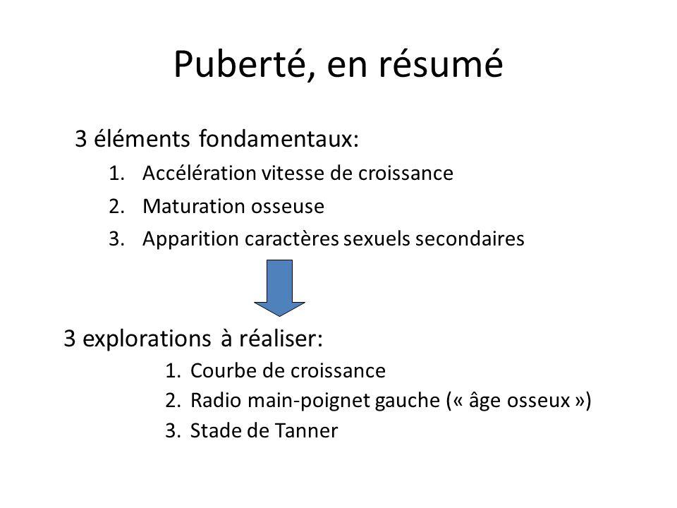 Puberté, en résumé 3 éléments fondamentaux: 3 explorations à réaliser: