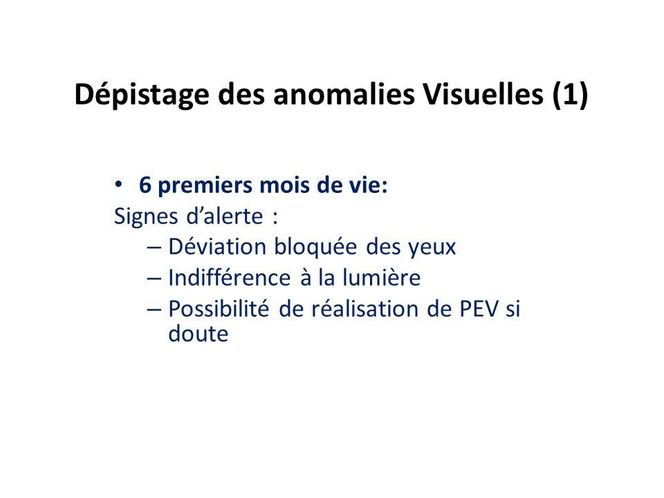 Dépistage des anomalies Visuelles (1)