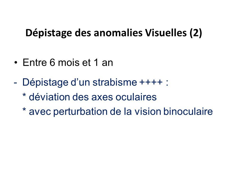 Dépistage des anomalies Visuelles (2)