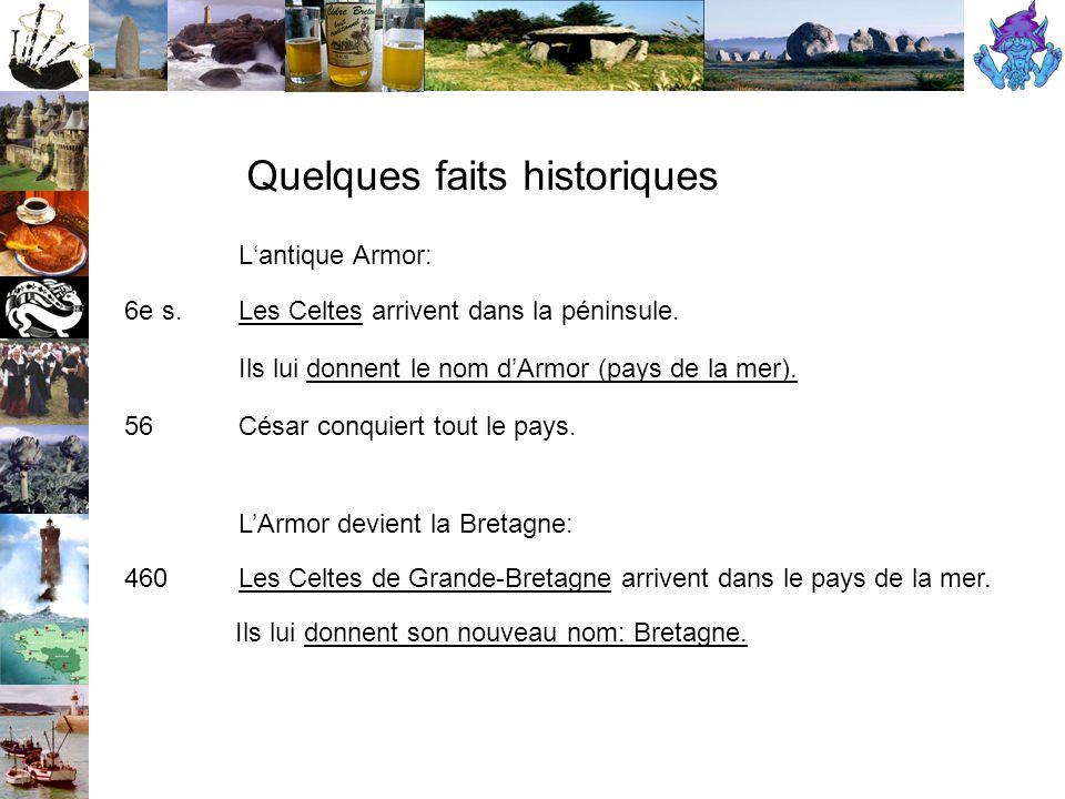 Quelques faits historiques