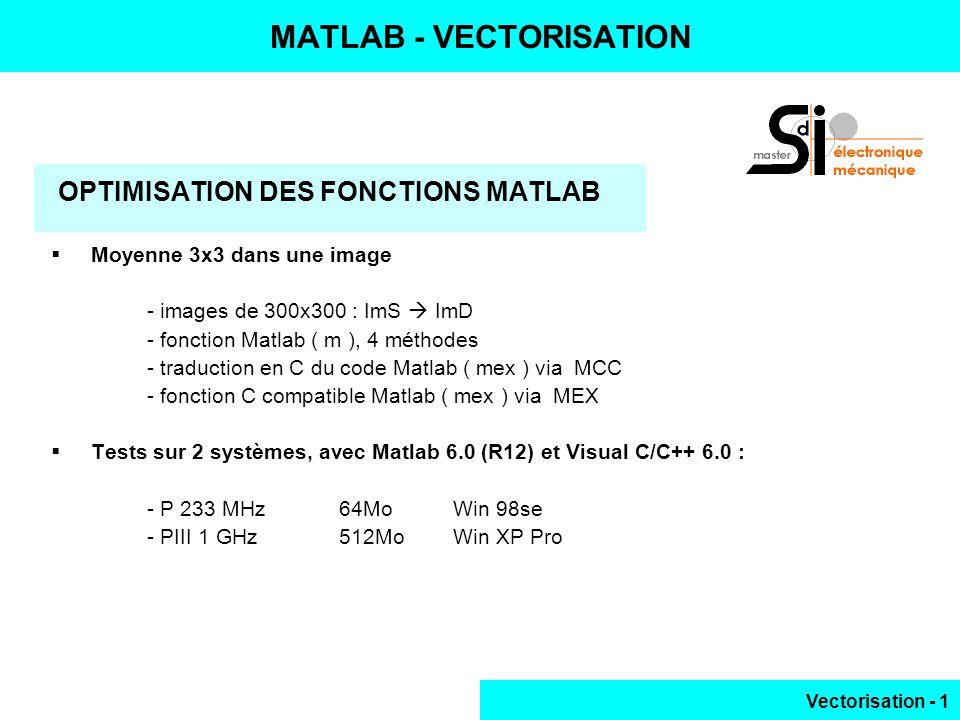 MATLAB - VECTORISATION