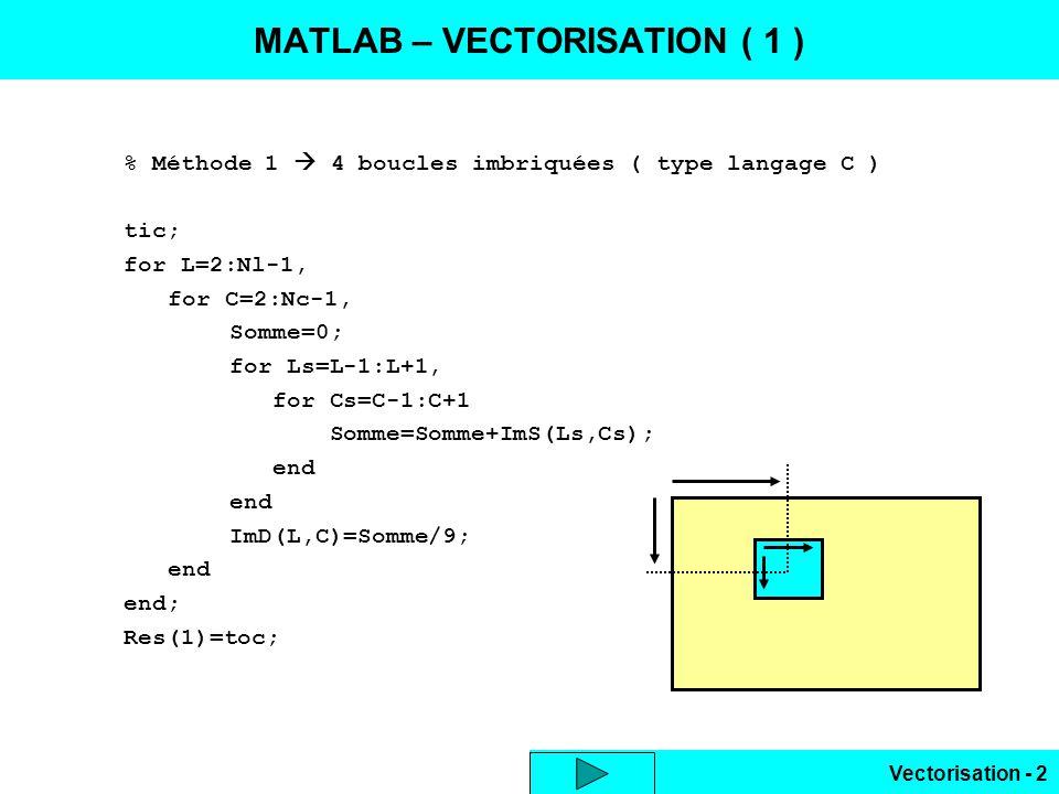 MATLAB – VECTORISATION ( 1 )