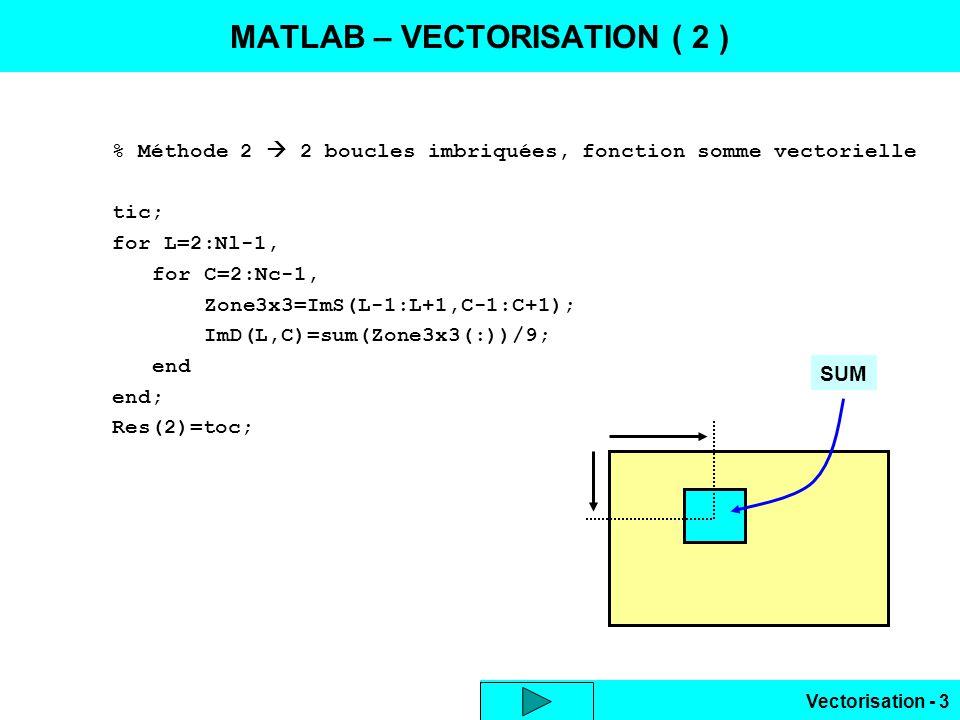 MATLAB – VECTORISATION ( 2 )