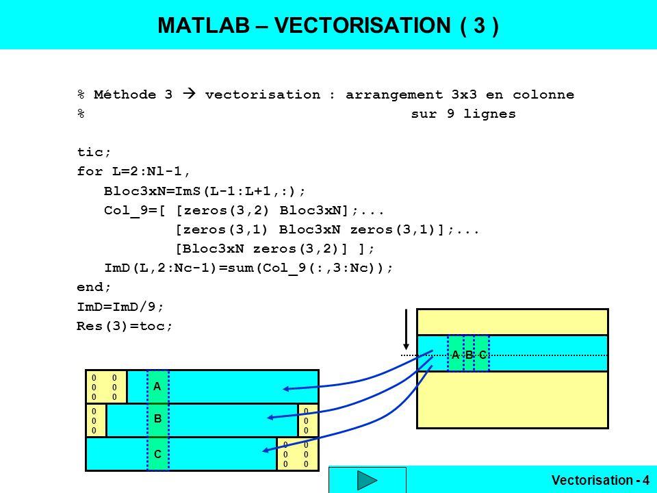 MATLAB – VECTORISATION ( 3 )