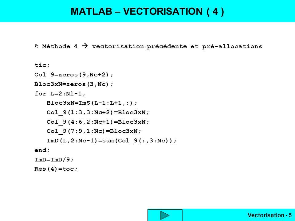 MATLAB – VECTORISATION ( 4 )