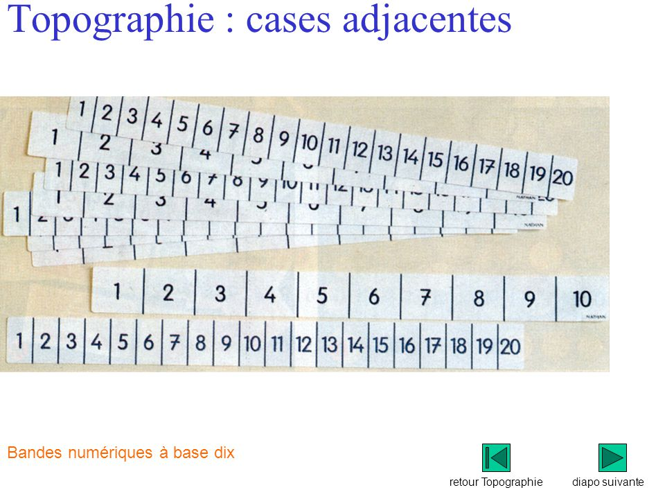 Topographie : cases adjacentes