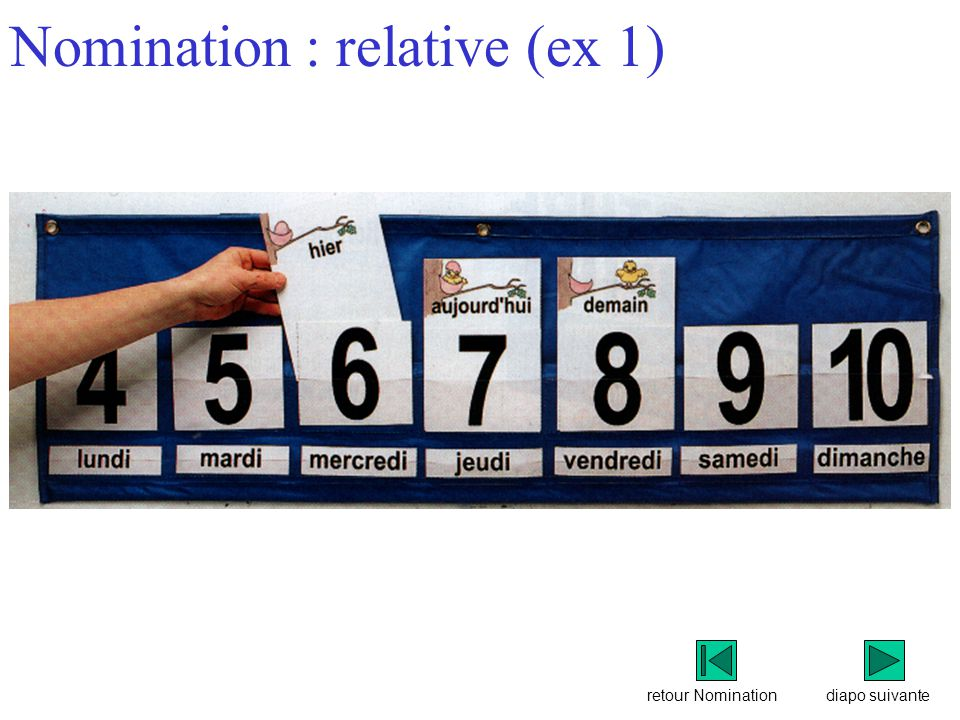 Nomination : relative (ex 1)