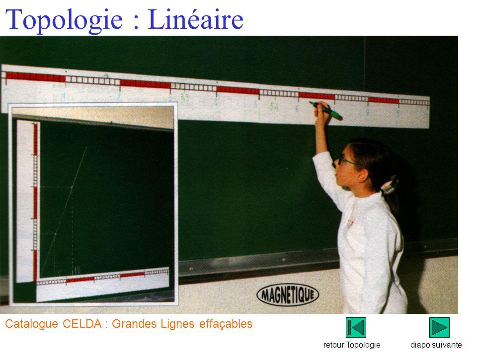 Topologie : Linéaire Catalogue CELDA : Grandes Lignes effaçables