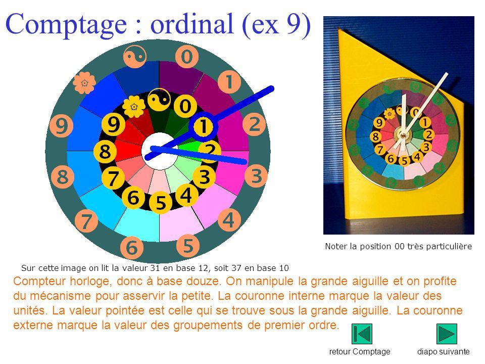 Comptage : ordinal (ex 9)