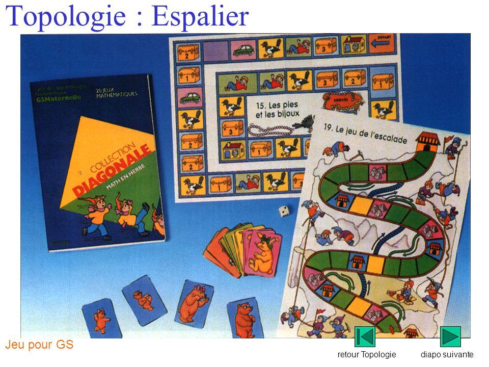 Topologie : Espalier Jeu pour GS retour Topologie diapo suivante