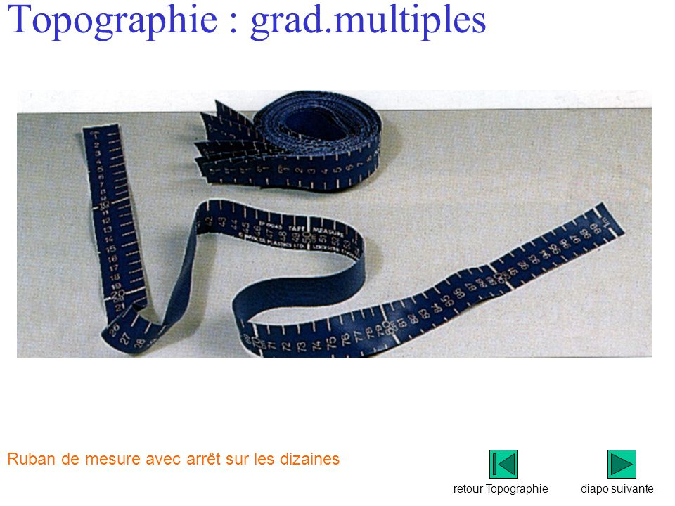 Topographie : grad.multiples