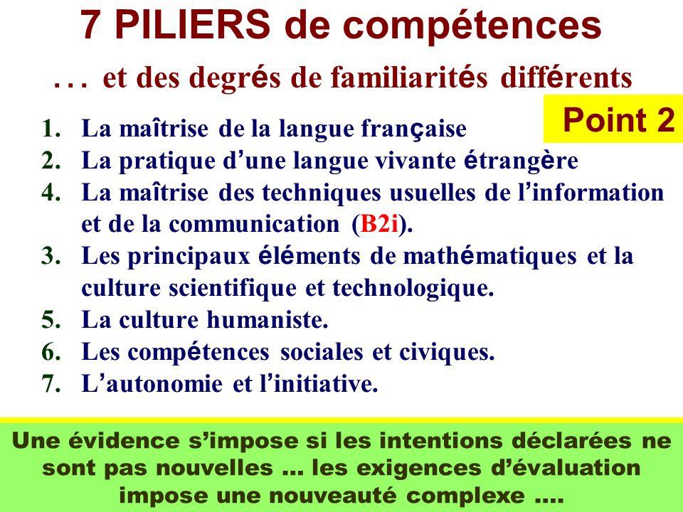 7 PILIERS de compétences … et des degrés de familiarités différents