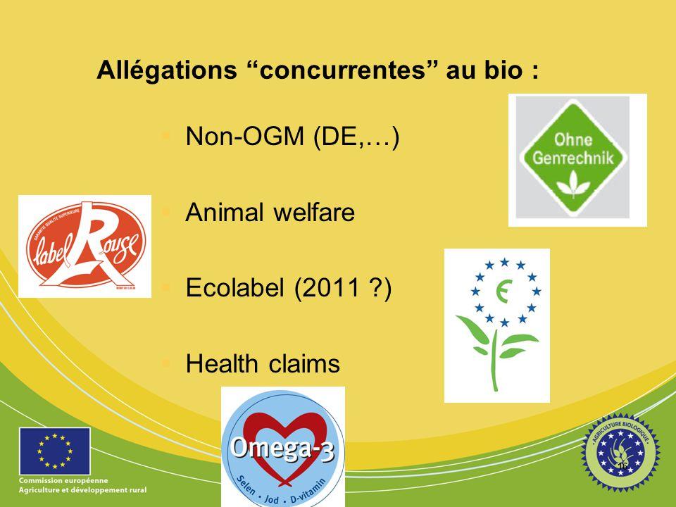 Allégations concurrentes au bio :