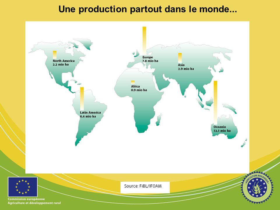 Une production partout dans le monde...