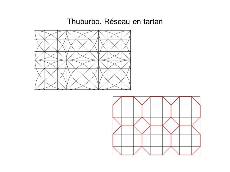 Thuburbo. Réseau en tartan