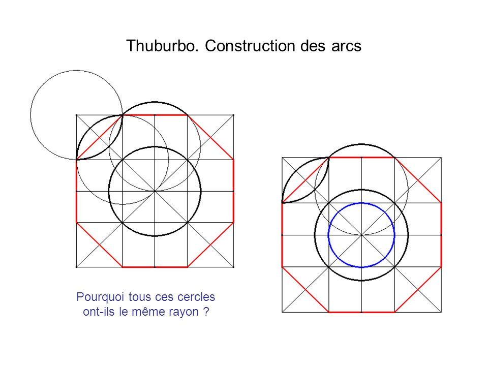 Thuburbo. Construction des arcs
