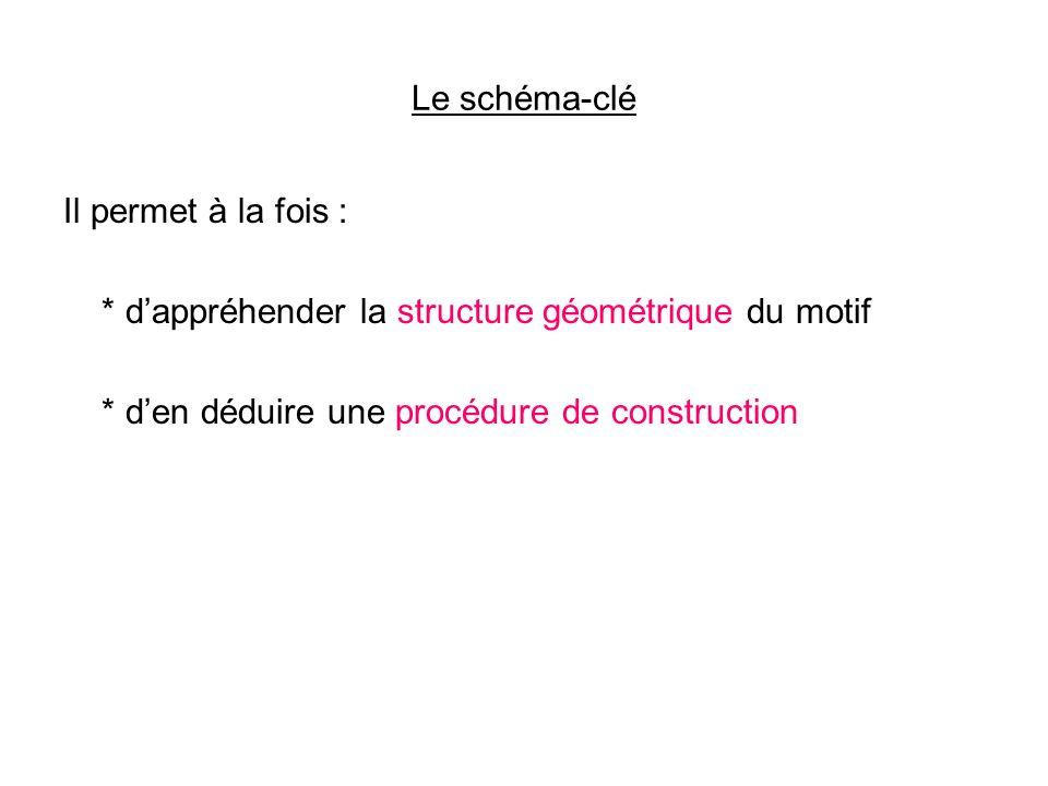 Le schéma-clé Il permet à la fois : * d'appréhender la structure géométrique du motif.