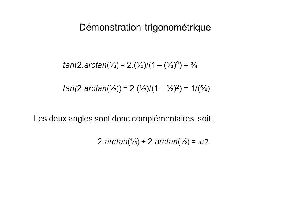 Démonstration trigonométrique