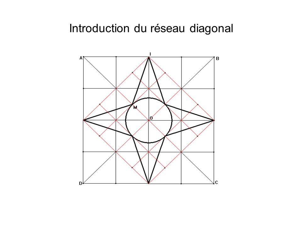 Introduction du réseau diagonal