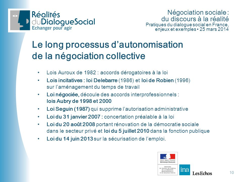 Le long processus d'autonomisation de la négociation collective