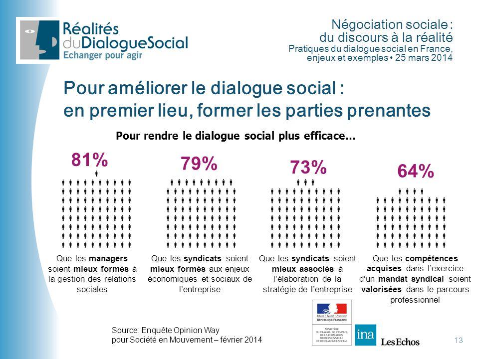 Pour rendre le dialogue social plus efficace…