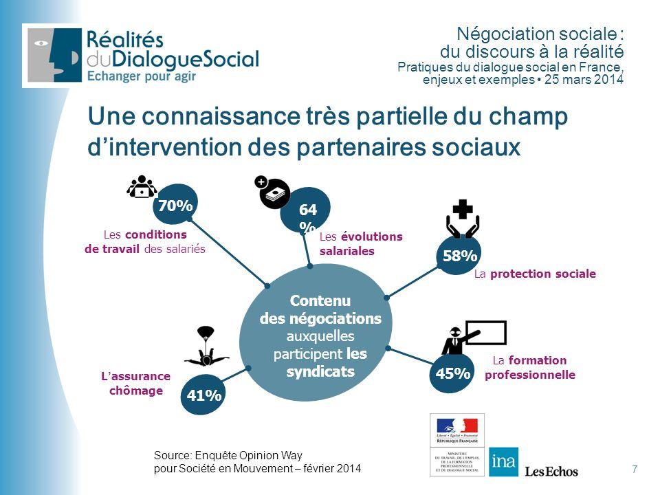 Une connaissance très partielle du champ d'intervention des partenaires sociaux