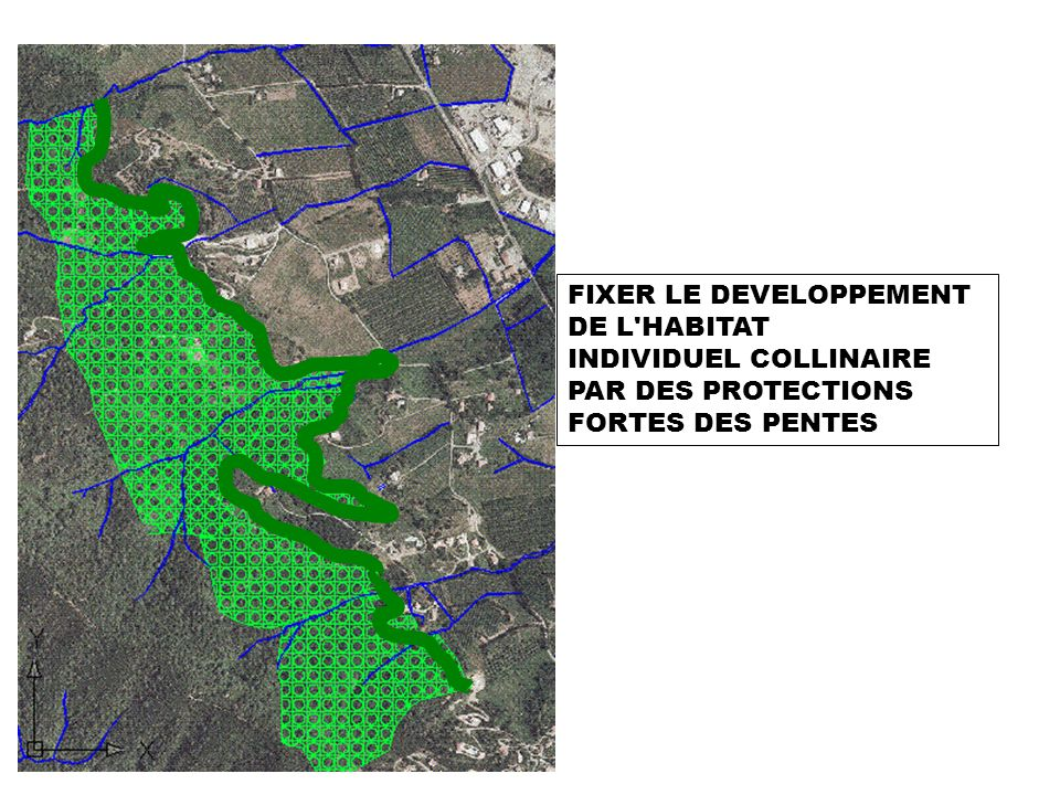 FIXER LE DEVELOPPEMENT DE L HABITAT
