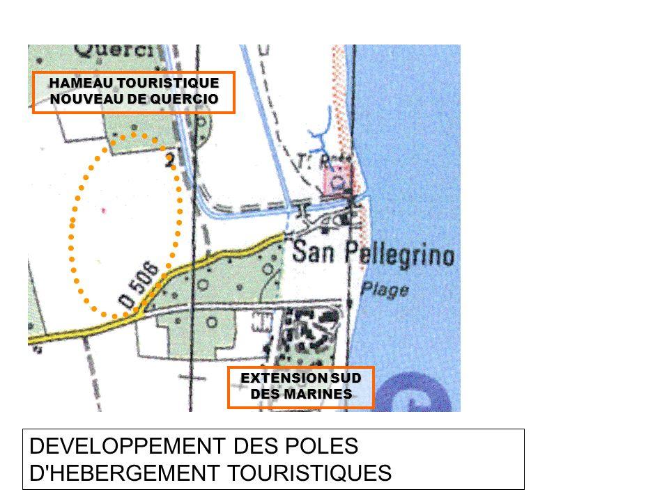 DEVELOPPEMENT DES POLES D HEBERGEMENT TOURISTIQUES