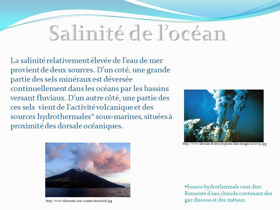 Salinité de l'océan