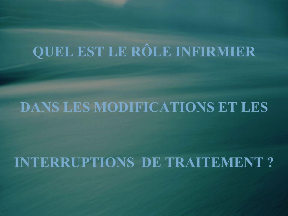 QUEL EST LE RÔLE INFIRMIER DANS LES MODIFICATIONS ET LES INTERRUPTIONS DE TRAITEMENT