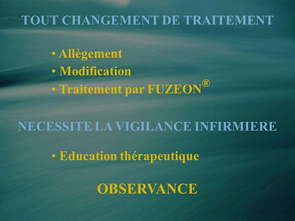 TOUT CHANGEMENT DE TRAITEMENT