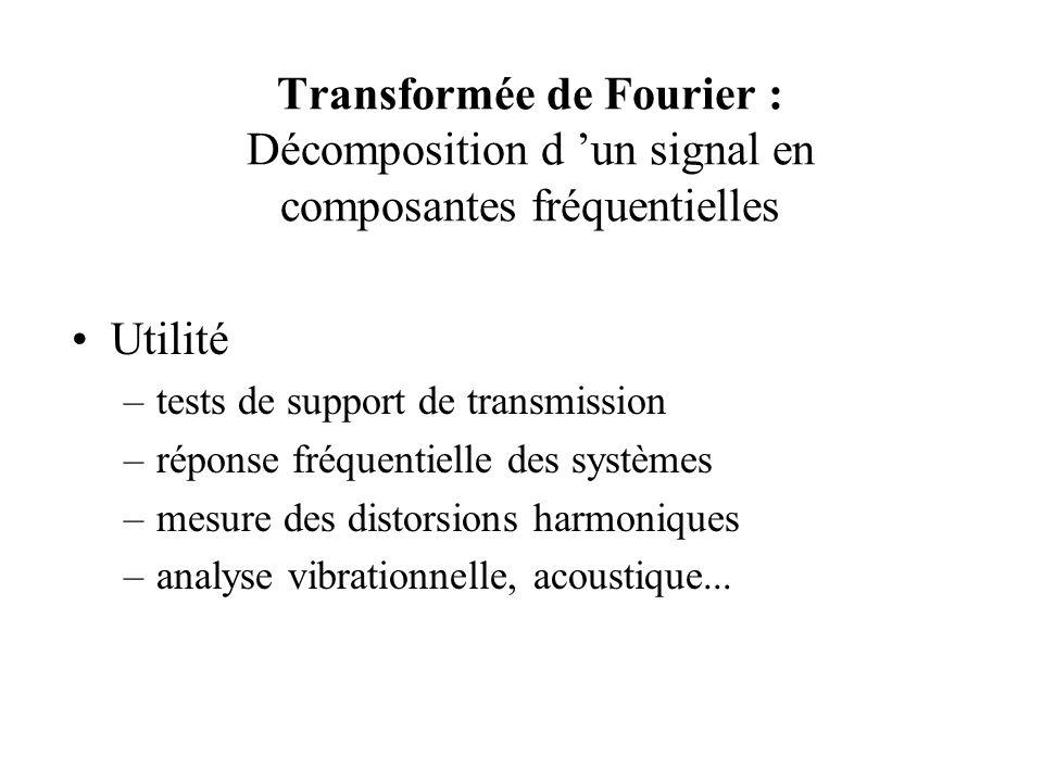Transformée de Fourier : Décomposition d 'un signal en composantes fréquentielles