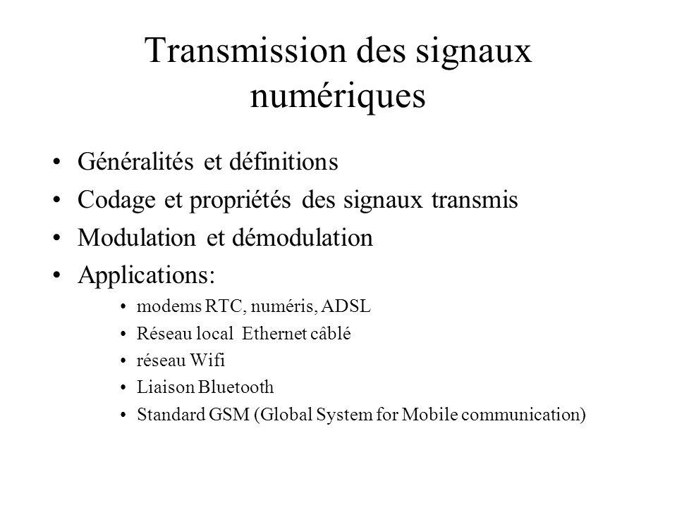 Transmission des signaux numériques