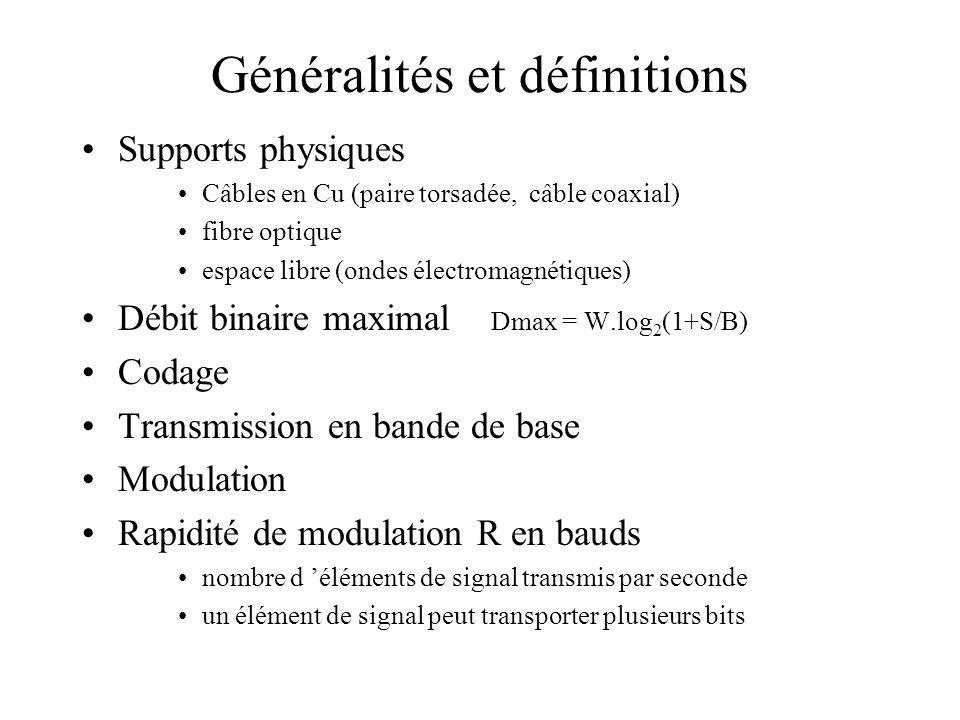 Généralités et définitions