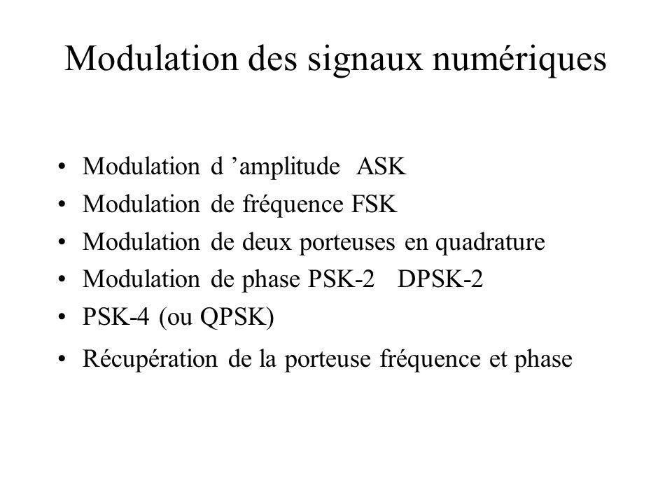 Modulation des signaux numériques