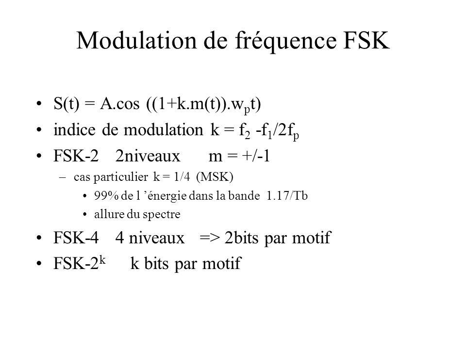 Modulation de fréquence FSK
