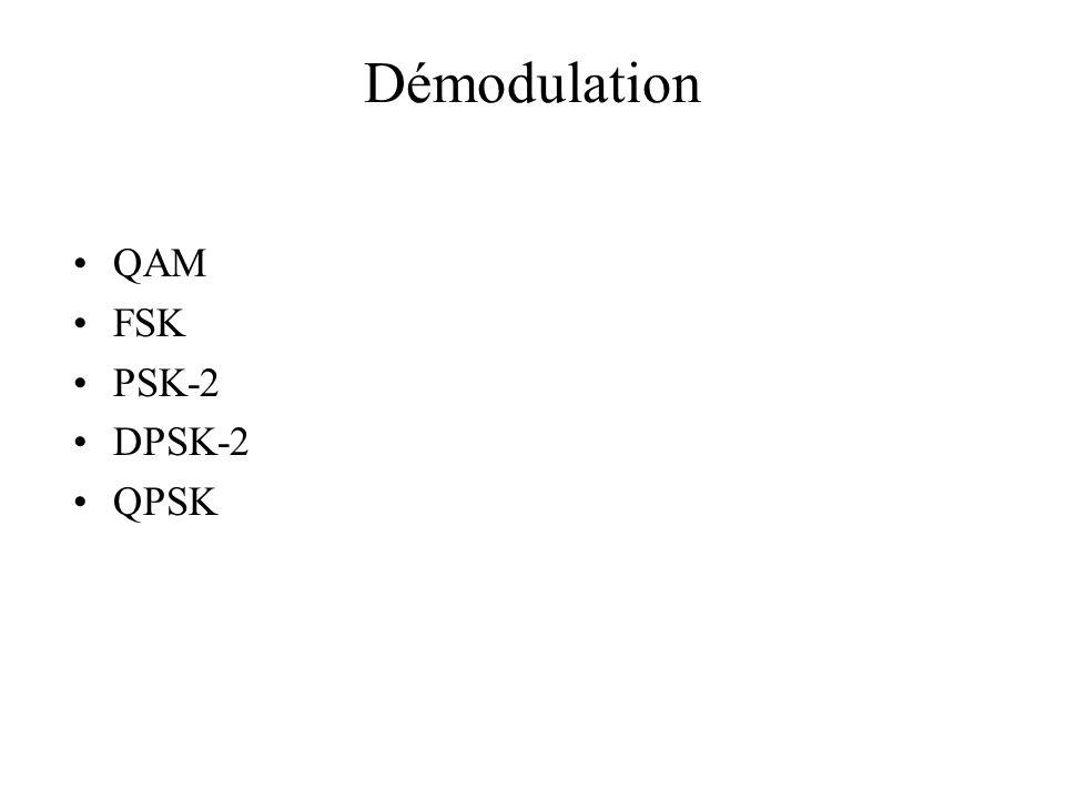 Démodulation QAM FSK PSK-2 DPSK-2 QPSK