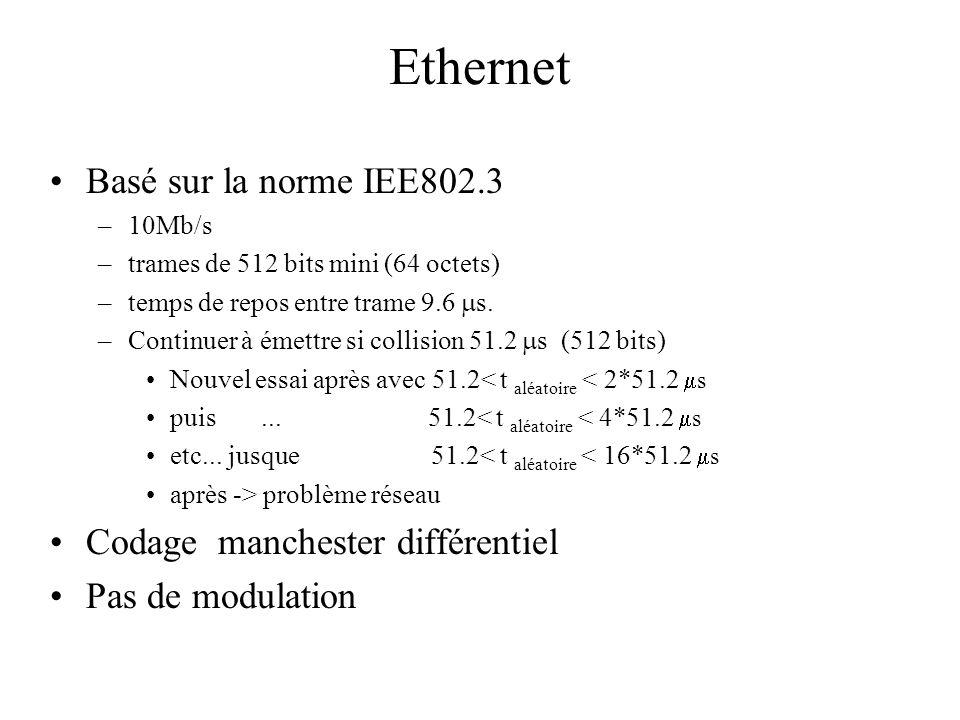 Ethernet Basé sur la norme IEE802.3 Codage manchester différentiel