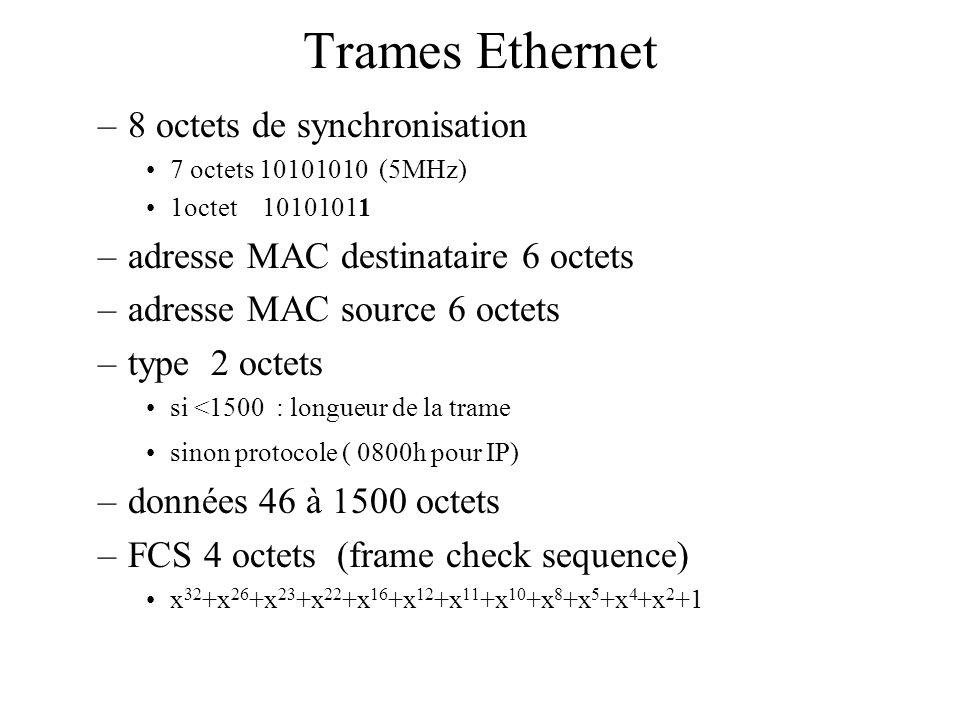 Trames Ethernet 8 octets de synchronisation