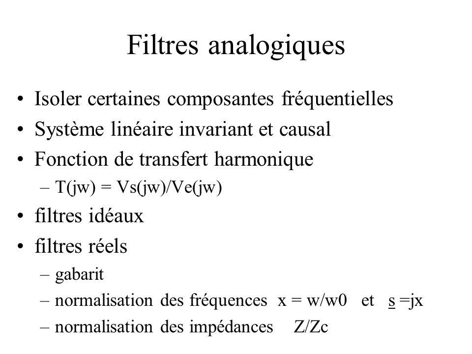 Filtres analogiques Isoler certaines composantes fréquentielles