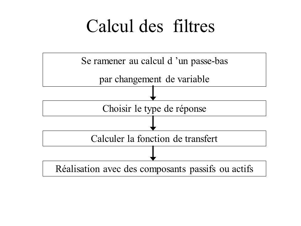 Calcul des filtres Se ramener au calcul d 'un passe-bas