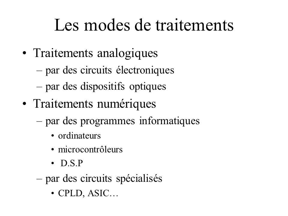 Les modes de traitements