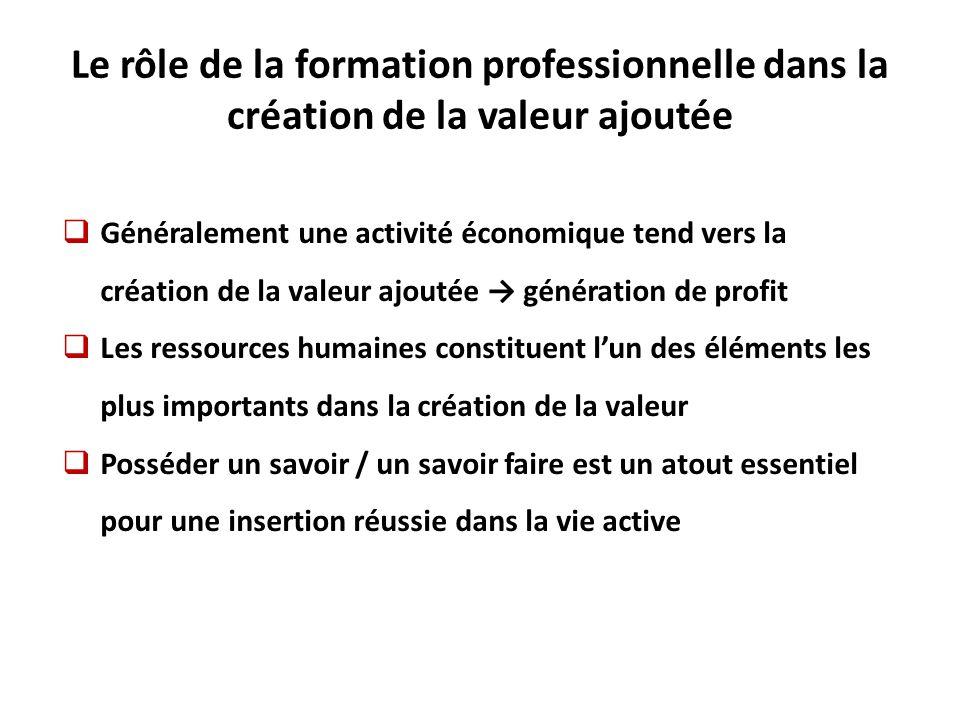 Le rôle de la formation professionnelle dans la création de la valeur ajoutée